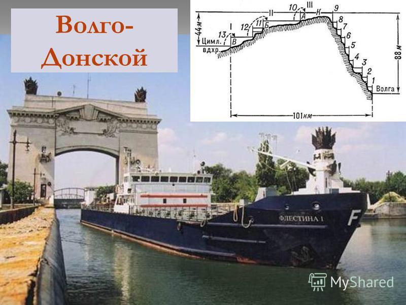 Волго- Донской