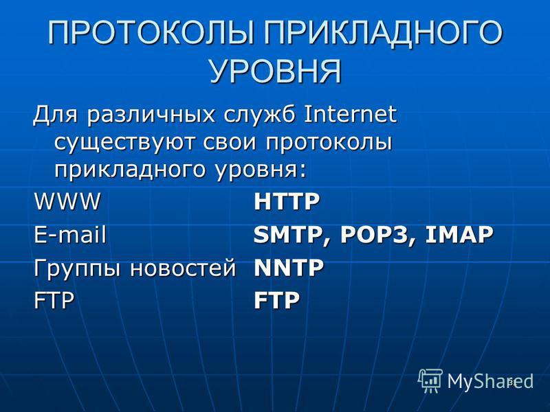 31 ПРОТОКОЛЫ ПРИКЛАДНОГО УРОВНЯ Для различных служб Internet существуют свои протоколы прикладного уровня: WWWHTTP E-mailSMTP, POP3, IMAP Группы новостейNNTP FTPFTP