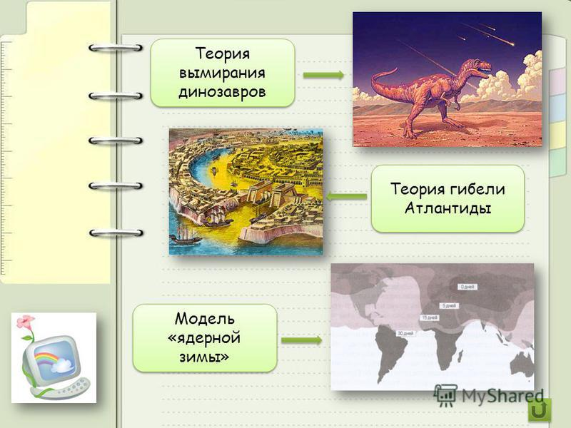 Теория вымирания динозавров Теория гибели Атлантиды Модель «ядерной зимы»