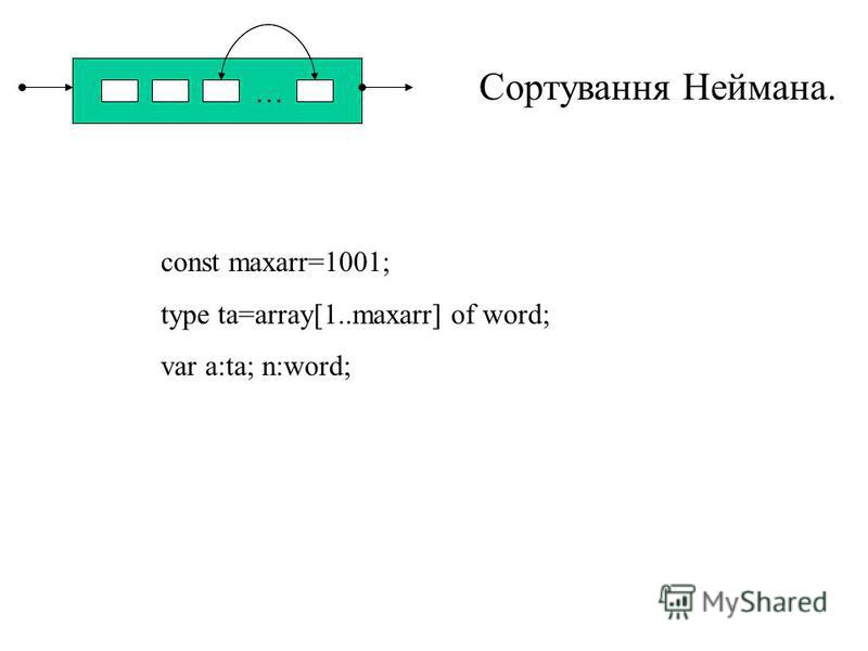 const maxarr=1001; type ta=array[1..maxarr] of word; var a:ta; n:word; … Сортування Неймана. …