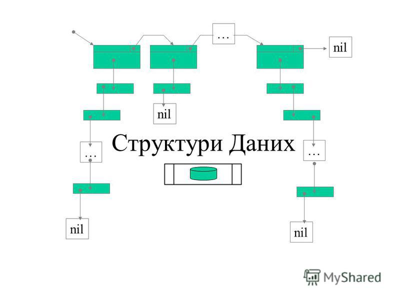 Структури Даних nil … … …
