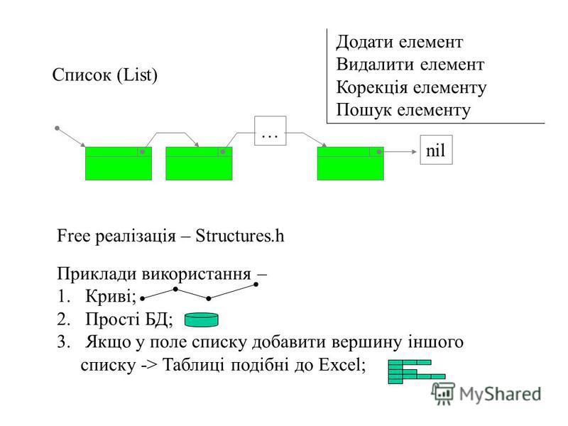 … Список (List) Free реалізація – Structures.h Приклади використання – 1.Криві; 2.Прості БД; 3.Якщо у поле списку добавити вершину іншого списку -> Таблиці подібні до Excel; Додати елемент Видалити елемент Корекція елементу Пошук елементу