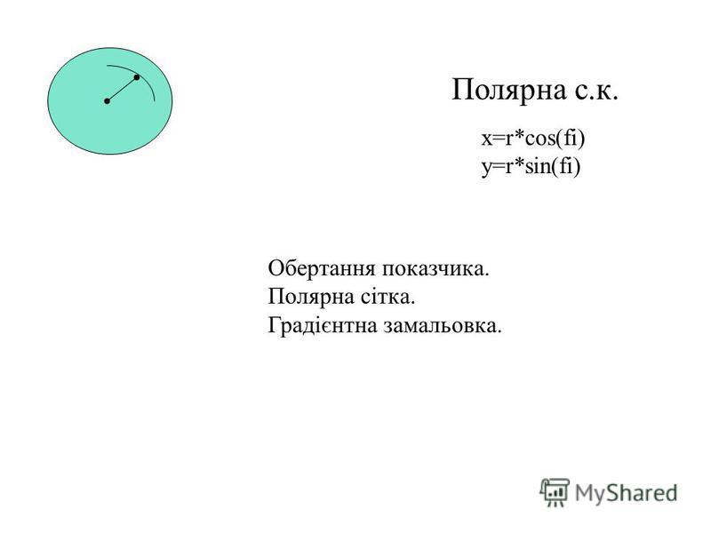 Полярна с.к. x=r*cos(fi) y=r*sin(fi) Обертання показчика. Полярна сітка. Градієнтна замальовка.