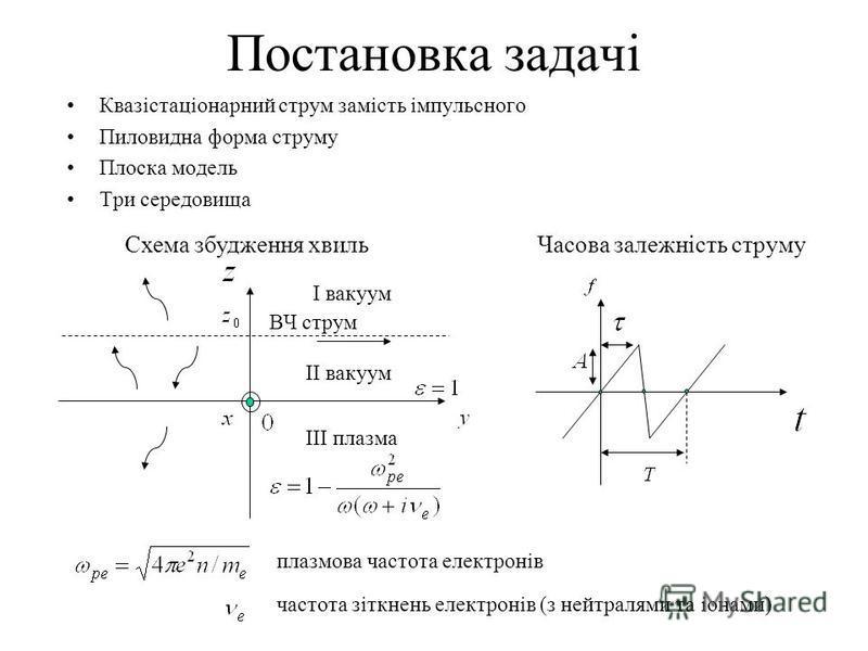 Постановка задачі Квазістаціонарний струм замість імпульсного Пиловидна форма струму Плоска модель Три середовища I вакуум II вакуум III плазма ВЧ струм Схема збудження хвильЧасова залежність струму плазмова частота електронів частота зіткнень електр
