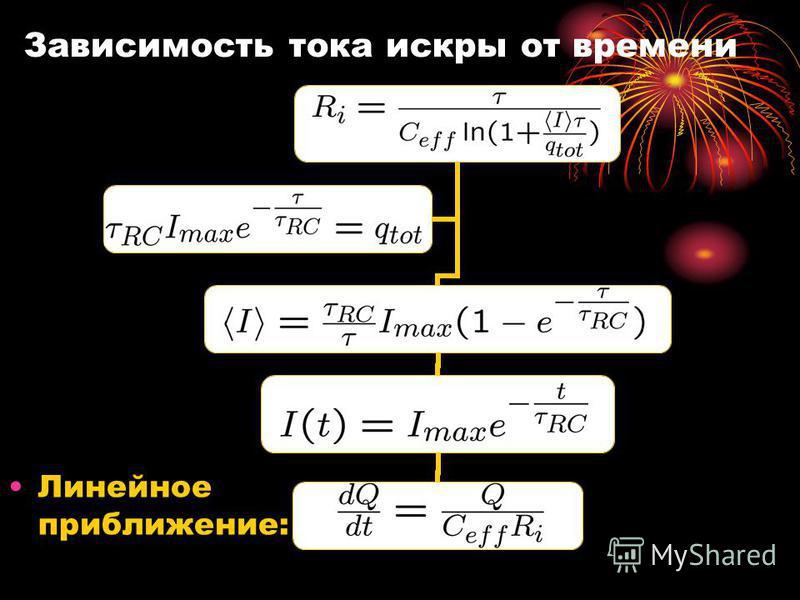 Зависимость тока искры от времени Линейное приближение: