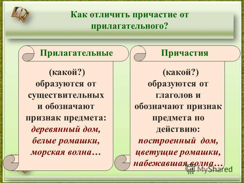 http://aida.ucoz.ru Как отличить причастие от прилагательного? Прилагательные Причастия (какой?) образуются от существительных и обозначают признак предмета: деревянный дом, белые ромашки, морская волна… (какой?) образуются от глаголов и обозначают п