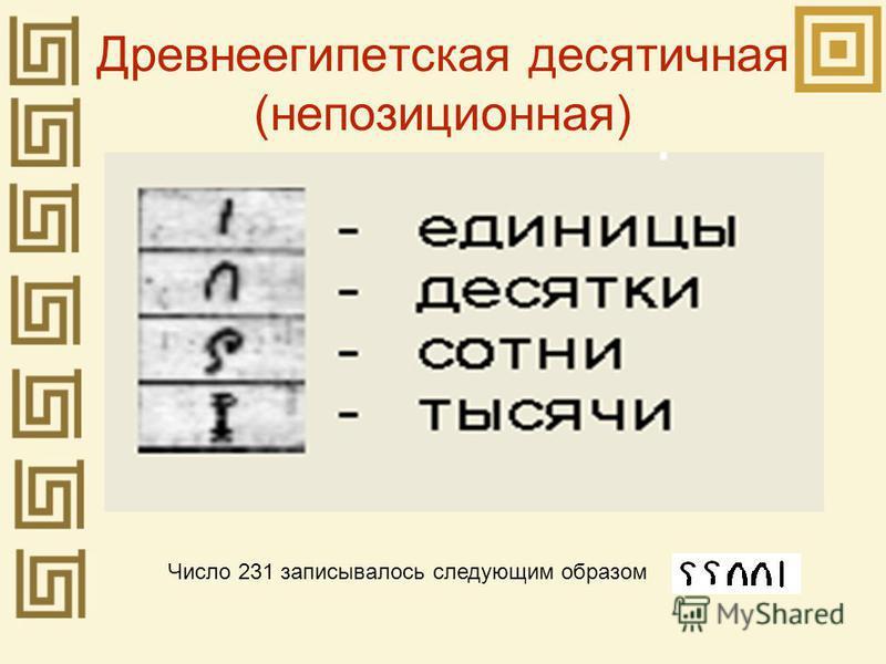 Древнеегипетская десятичная (непозиционная) Число 231 записывалось следующим образом