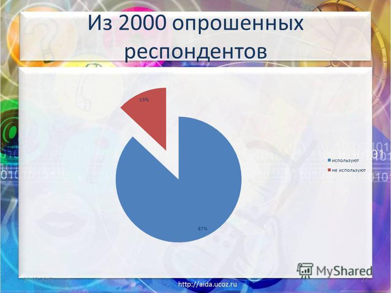 Из 2000 опрошенных респондентов 23.07.201527