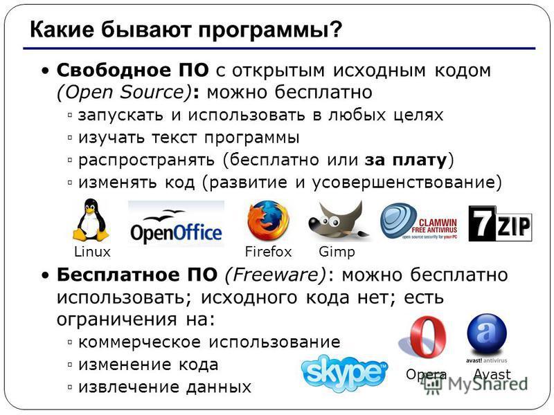11 Какие бывают программы? Свободное ПО с открытым исходным кодом (Open Source): можно бесплатно запускать и использовать в любых целях изучать текст программы распространять (бесплатно или за плату) изменять код (развитие и усовершенствование) Беспл