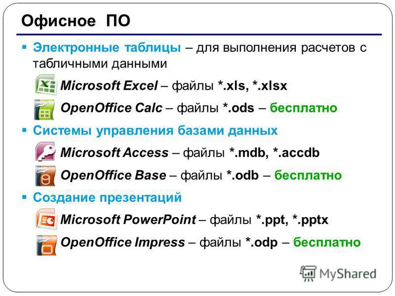 9 Офисное ПО Электронные таблицы – для выполнения расчетов с табличными данными Microsoft Excel – файлы *.xls, *.xlsx OpenOffice Calc – файлы *.ods – бесплатно Системы управления базами данных Microsoft Access – файлы *.mdb, *.accdb OpenOffice Base –