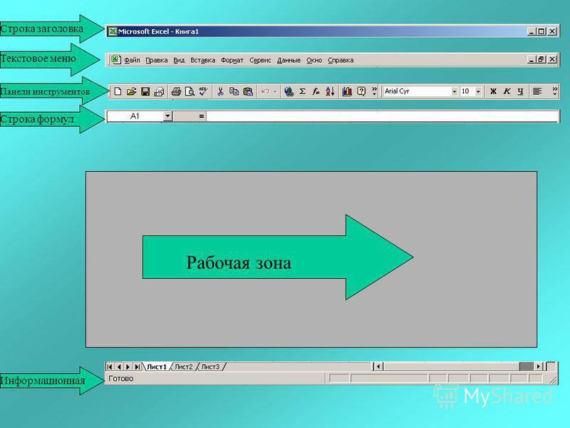 Текстовое меню Панели инструментов Строка формул Строка заголовка Рабочая зона Информационная