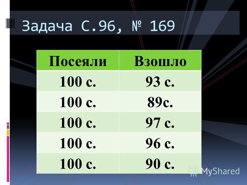 Задача С.96, 169 Посеяли Взошло 100 с.93 с. 100 с.89 с. 100 с.97 с. 100 с.96 с. 100 с.90 с.