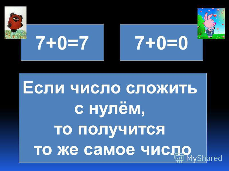 7+0=77+0=0 Если число сложить с нулём, то получится то же самое число