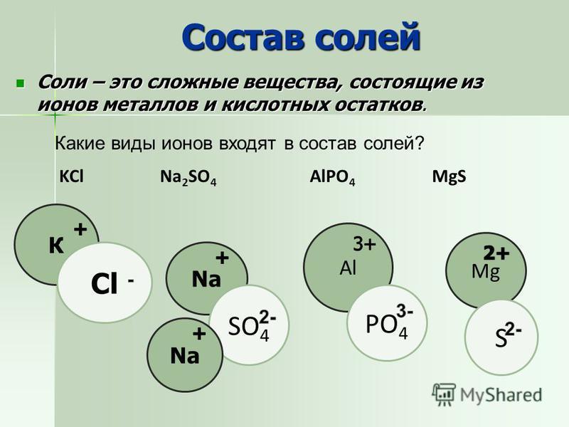 CuSO 4 MgSO 4 CaCO 3(мел) KNO 3 KCl (сильвин) FeTiO 3(ильменит) KMnO 4 FeCl 3
