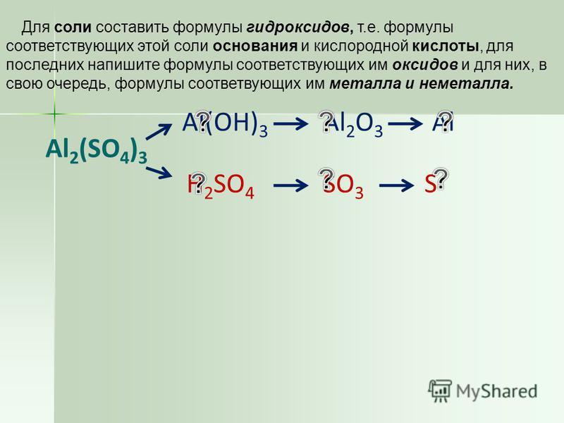 Са SO 4 N0 3 PO 4 S CO 3 Проверка CaS СаSО 4 Проверка Са 3 ( PO 4 ) 2 Ca(NO 3 ) 2 CaCO 3 карбонат кальция Тренажер «Соли кальция» Составьте формулы солей, укажите зарядов ионов, назовите вещества.