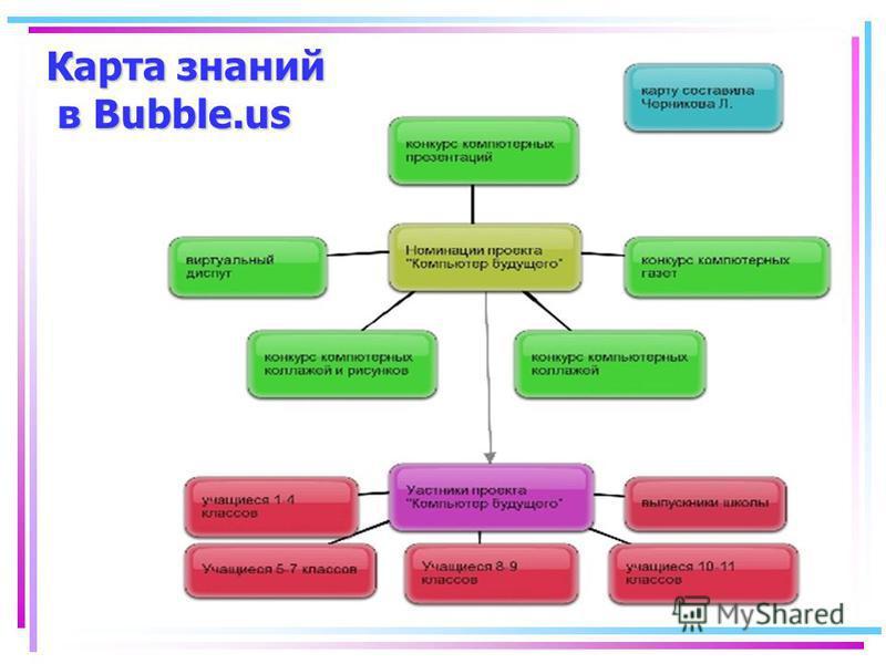 Карта знаний в Bubble.us