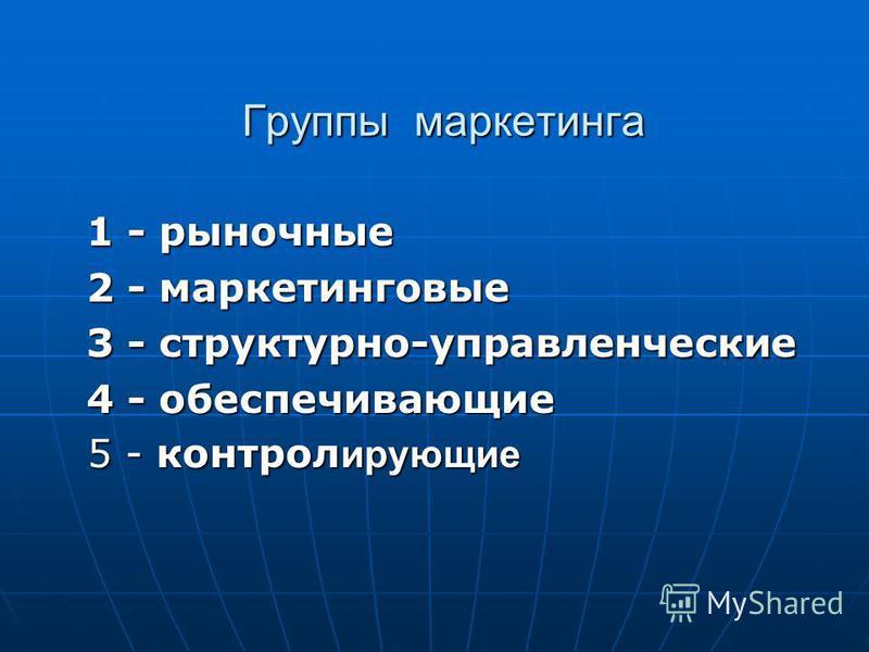 Группы маркетинга Группы маркетинга 1 - рыночные 1 - рыночные 2 - маркетинговые 2 - маркетинговые 3 - структурно-управленческие 3 - структурно-управленческие 4 - обеспечивающие 4 - обеспечивающие 5 - контролирующие 5 - контролирующие