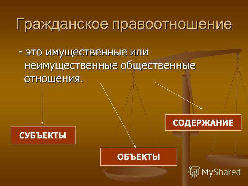 Гражданское правоотношение - это имущественные или неимущественные общественные отношения. - это имущественные или неимущественные общественные отношения. СУБЪЕКТЫ ОБЪЕКТЫ СОДЕРЖАНИЕ