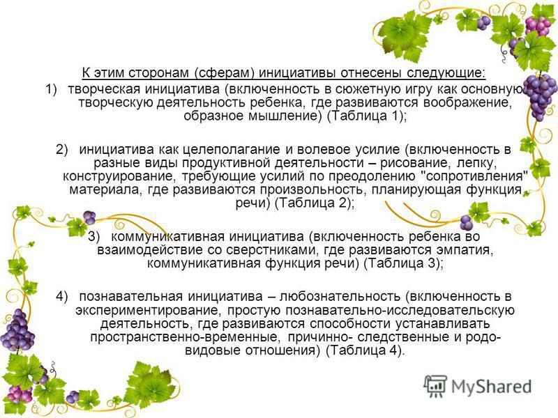 К этим сторонам (сферам) инициативы отнесены следующие: 1)творческая инициатива (включенность в сюжетную игру как основную творческую деятельность ребенка, где развиваются воображение, образное мышление) (Таблица 1); 2)инициатива как целеполагание и