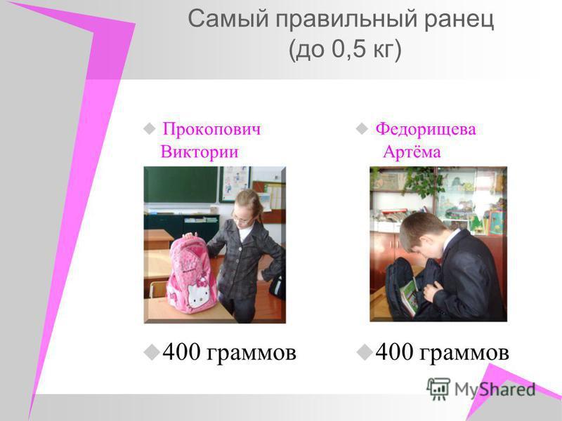 Самый правильный ранец (до 0,5 кг) Прокопович Виктории 400 граммов Федорищева Артёма 400 граммов