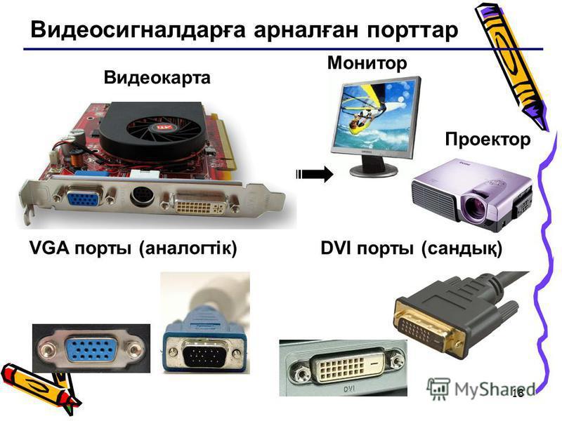 18 Видеосигналдарға арналған порттар VGA порты (аналогтік) DVI порты (сандық) Видеокарта Монитор Проектор