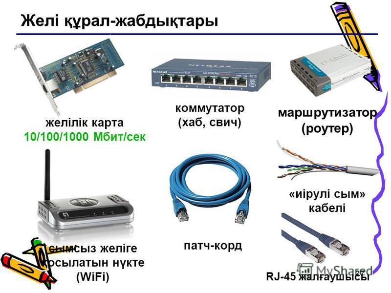 27 Желі құрал-жабдықтары желілік карта 10/100/1000 Мбит/сек коммутатор (хаб, свич) маршрутизатор (роутер) сымсыз желіге қосылатын нүкте (WiFi) патч-корд RJ-45 жалғаушысы «иірулі сым» кабелі
