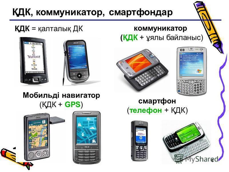 4 ҚДК, коммуникатор, смартфондар Мобильді навигатор (ҚДК + GPS) ҚДК = қалталық ДК смартфон (телефон + ҚДК) коммуникатор (ҚДК + ұялы байланыс)