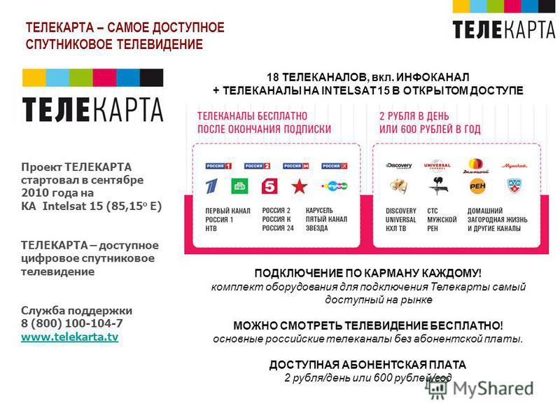 Проект ТЕЛЕКАРТА стартовал в сентябре 2010 года на КА Intelsat 15 (85,15 о E) ТЕЛЕКАРТА – доступное цифровое спутниковое телевидение Служба поддержки 8 (800) 100-104-7 www.telekarta.tv www.telekarta.tv 18 ТЕЛЕКАНАЛОВ, вкл. ИНФОКАНАЛ + ТЕЛЕКАНАЛЫ НА I