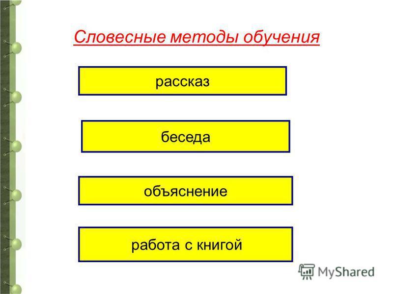 Словесные методы обучения рассказ беседа объяснение работа с книгой