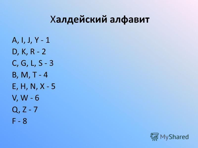 Халдейский алфавит A, I, J, Y - 1 D, K, R - 2 C, G, L, S - 3 B, M, T - 4 E, H, N, X - 5 V, W - 6 Q, Z - 7 F - 8