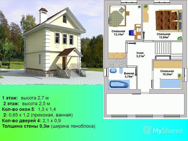 1 этаж: высота 2,7 м 2 этаж: высота 2,5 м Кол-во окон 5: 1,3 х 1,4 2: 0,65 х 1,2 (прихожая, ванная) Кол-во дверей 4: 2,1 х 0,9 Толщина стены 0,3 м (ширина пеноблока)