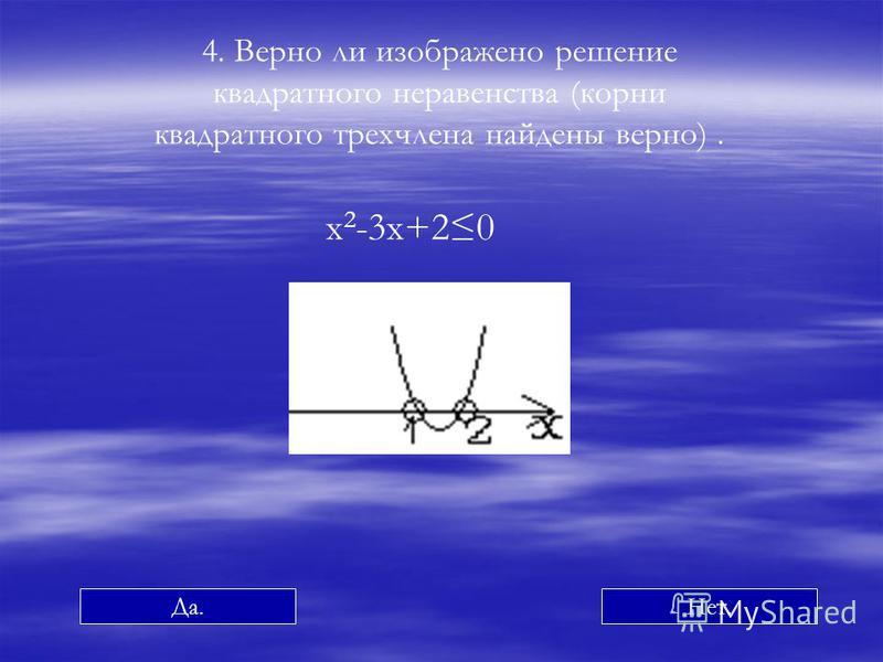 4. Верно ли изображено решение квадратного неравенства (корни квадратного трехчлена найдены верно). х 2 -3 х+20 Да.Нет.