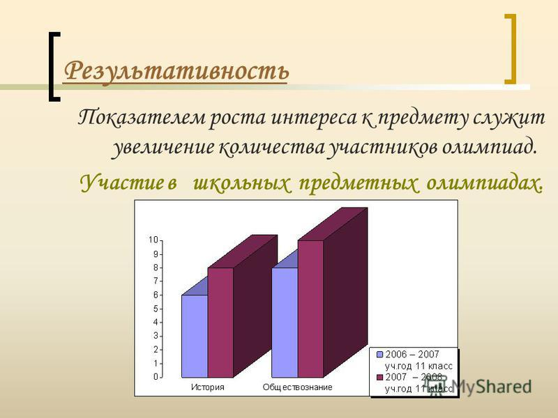 Результативность Показателем роста интереса к предмету служит увеличение количества участников олимпиад. Участие в школьных предметных олимпиадах.