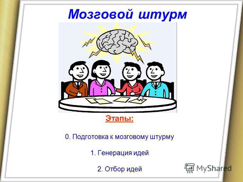 Мозговой штурм Этапы: 0. Подготовка к мозговому штурму 1. Генерация идей 2. Отбор идей