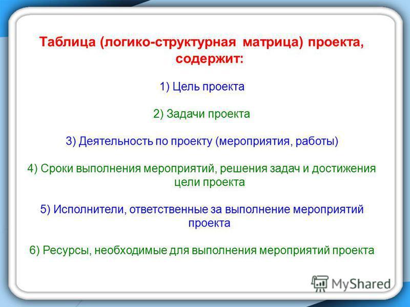 Таблица (логико-структурная матрица) проекта, содержит: 1) Цель проекта 2) Задачи проекта 3) Деятельность по проекту (мероприятия, работы) 4) Сроки выполнения мероприятий, решения задач и достижения цели проекта 5) Исполнители, ответственные за выпол