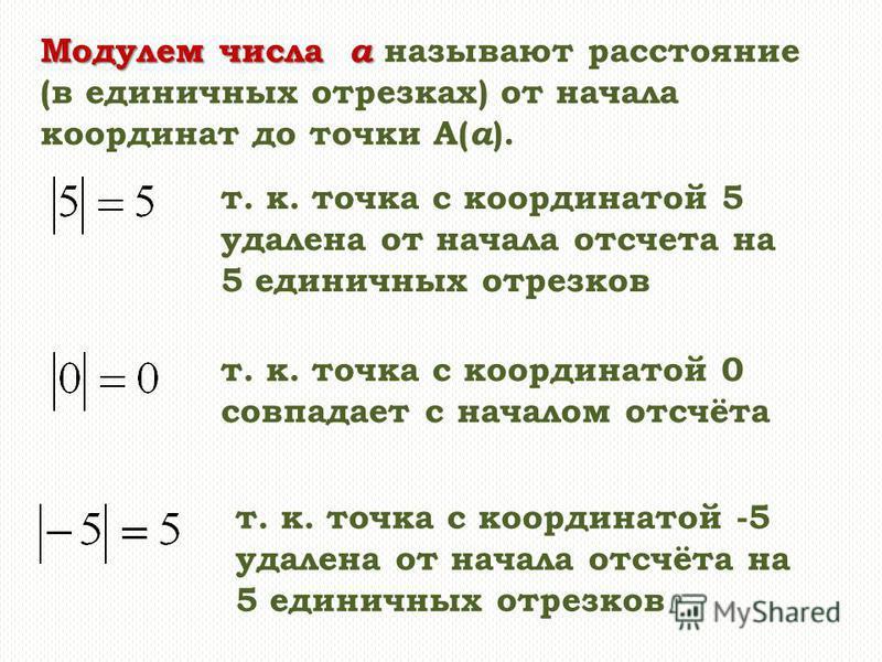 Модулем числа а Модулем числа а называют расстояние (в единичных отрезках) от начала координат до точки А( а ). т. к. точка с координатой 5 удалена от начала отсчета на 5 единичных отрезков т. к. точка с координатой 0 совпадает с началом отсчёта т. к