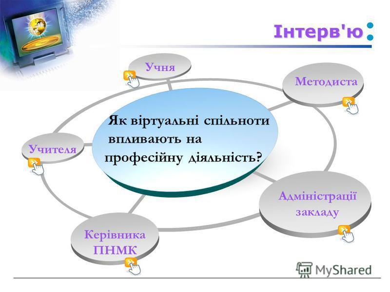 Інтерв'ю Як віртуальні спільноти впливають на професійну діяльність? Методиста Учителя Керівника ПНМК Адміністрації закладу Учня