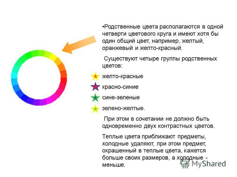Родственные цвета располагаются в одной четверти цветового круга и имеют хотя бы один общий цвет, например, желтый, оранжевый и желто-красный. Существуют четыре группы родственных цветов: желто-красные красно-синие сине-зеленые зелено-желтые. При это