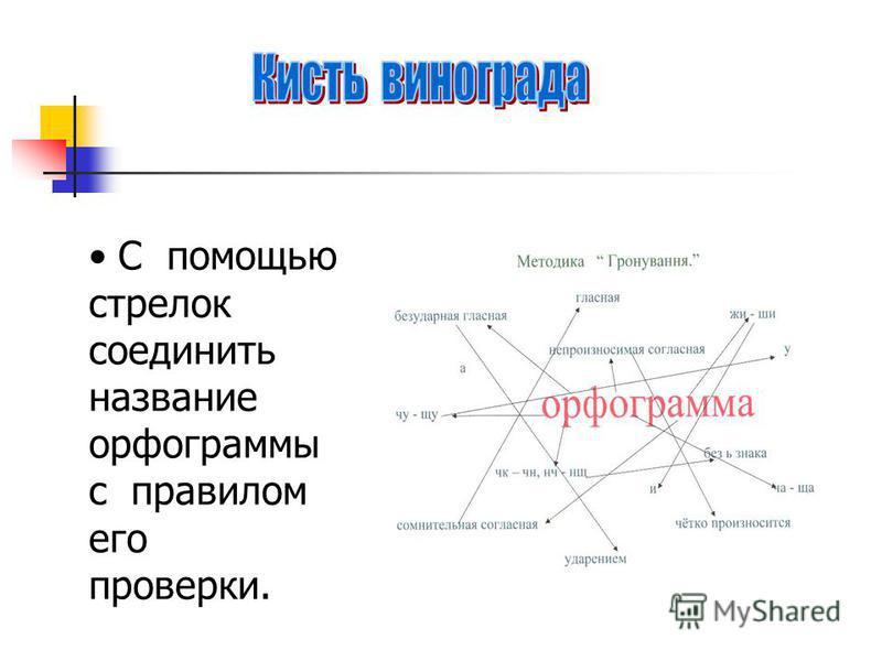 Используется при обобщении и подведении итога урока: В первом круге записывают сведения об одном явлении или предмете. Во втором круге – о втором. А в месте их пересечения общее, касающееся обеих явлений или предметов.