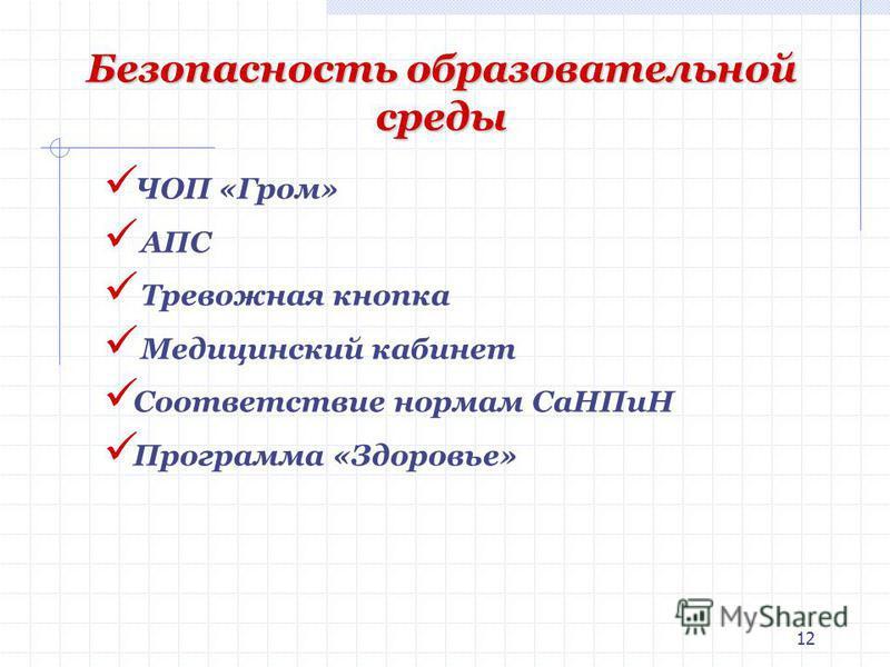 12 Безопасность образовательной среды ЧОП «Гром» АПС Тревожная кнопка Медицинский кабинет Соответствие нормам Са НПиН Программа «Здоровье»