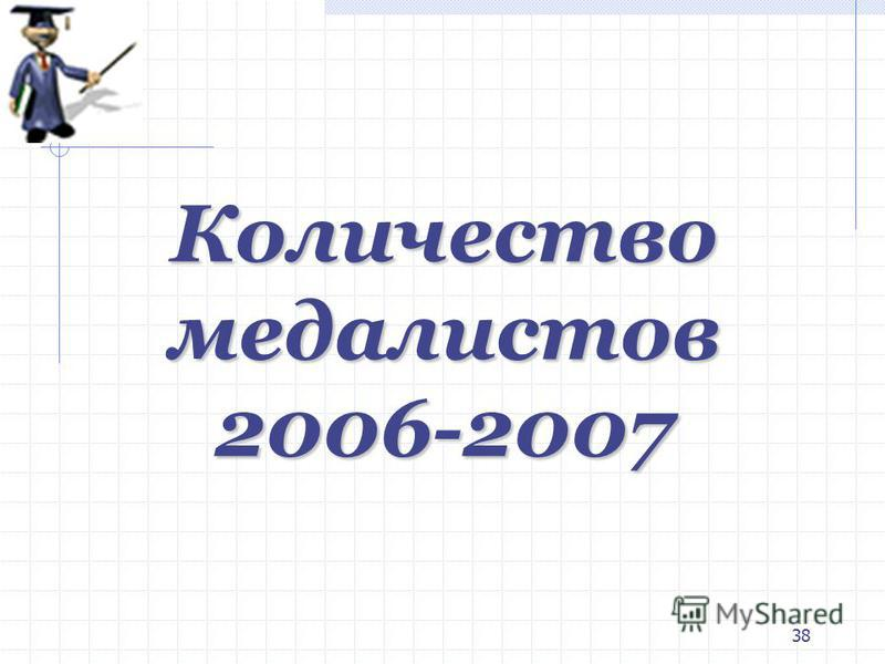 38 Количество медалистов 2006-2007