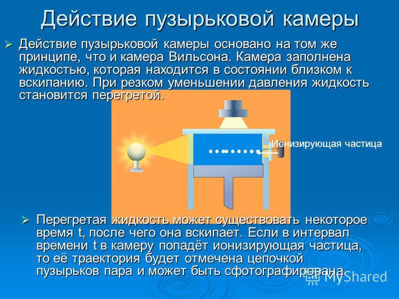 Действие пузырьковой камеры Действие пузырьковой камеры основано на том же принципе, что и камера Вильсона. Камера заполнена жидкостью, которая находится в состоянии близком к вскипанию. При резком уменьшении давления жидкость становится перегретой.