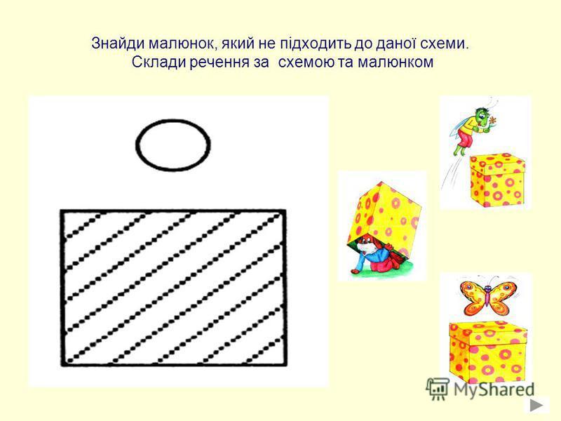 Знайди малюнок, який відноситься до даної схеми. Склади речення за малюнком