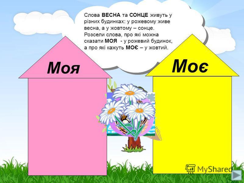 Слова ВЕСНА та СОНЦЕ живуть у різних будинках: у рожевому живе весна, а у жовтому – сонце. Розсели слова, про які можна сказати МОЯ - у рожевий будинок, а про які кажуть МОЄ – у жовтий. Моя Моє