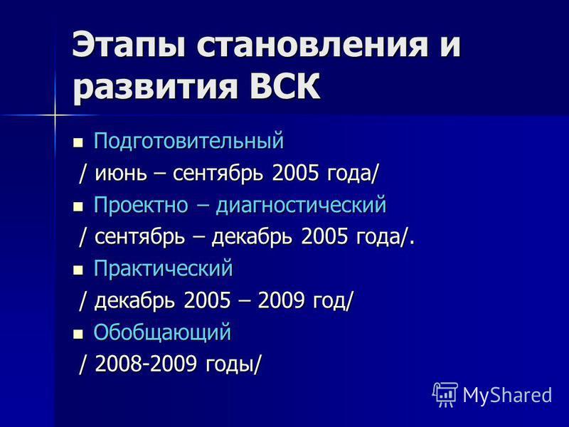 Этапы становления и развития ВСК Подготовительный Подготовительный / июнь – сентябрь 2005 года/ / июнь – сентябрь 2005 года/ Проектно – диагностический Проектно – диагностический / сентябрь – декабрь 2005 года/. / сентябрь – декабрь 2005 года/. Практ