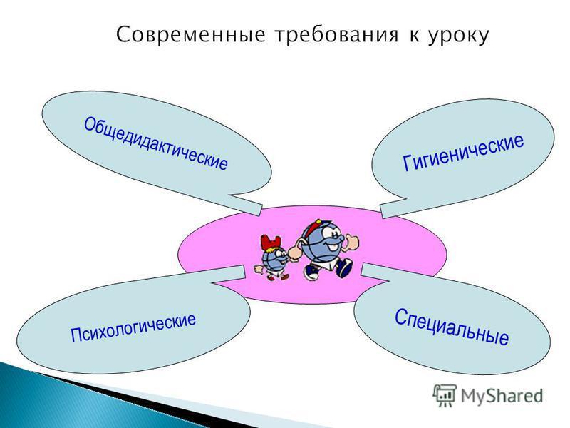 Общедидактические Психологические Гигиенические Специальные ЗПР