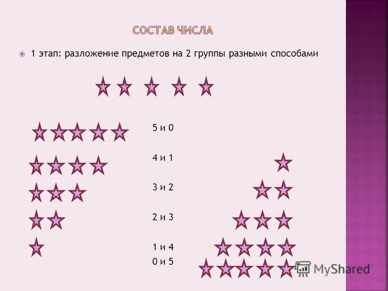 1 этап: разложение предметов на 2 группы разными способами 5 и 0 4 и 1 3 и 2 2 и 3 1 и 4 0 и 5