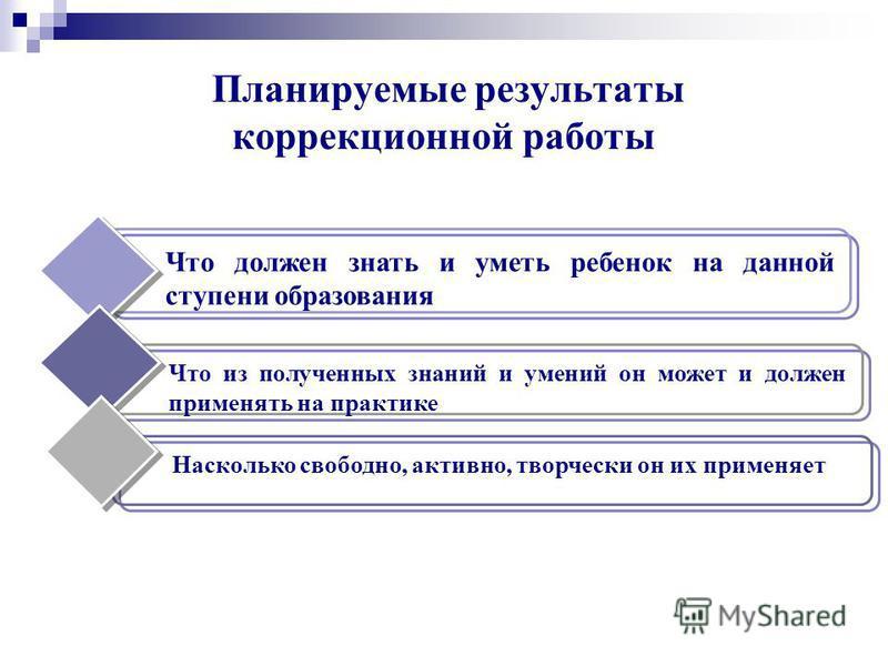 Механизмы реализации программы Психолого-медико-педагогический консилиум (ПМПк) Сетевое взаимодействие (социальное партнерство)