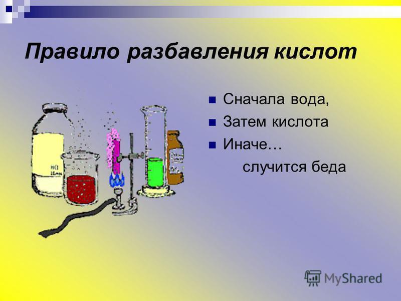 Правило разбавления кислот Сначала вода, Затем кислота Иначе… случится беда