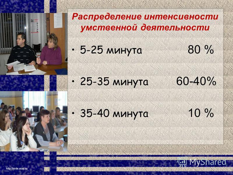 Распределение интенсивности умственной деятельности 5-25 минута 80 % 25-35 минута 60-40% 35-40 минута 10 % http://aida.ucoz.ru